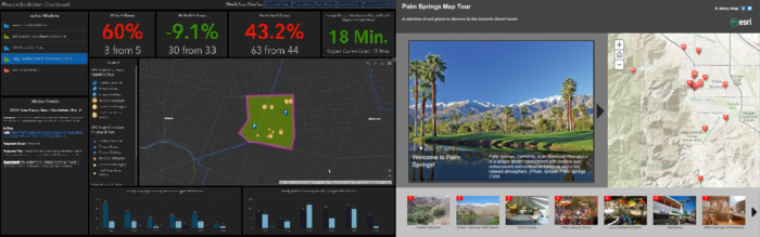 Sample images of ArcGIS Dashboards and Story Maps Classic